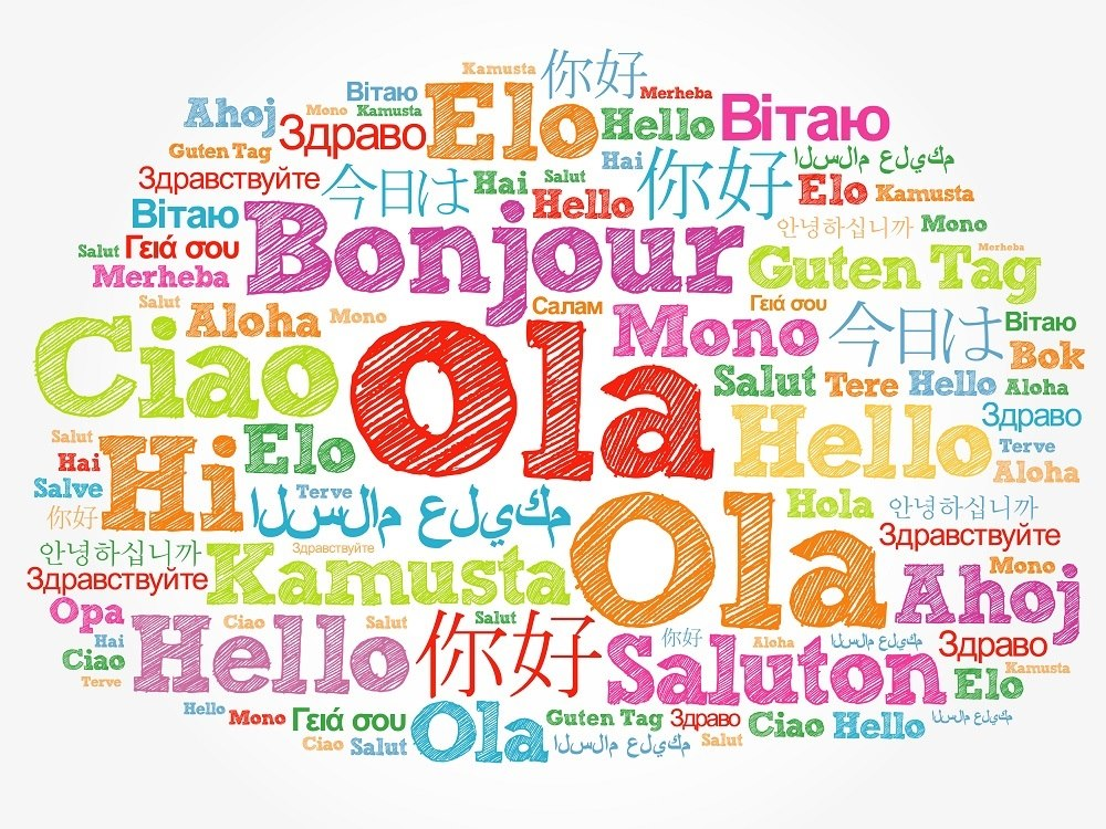 Word Cloud of different european languages